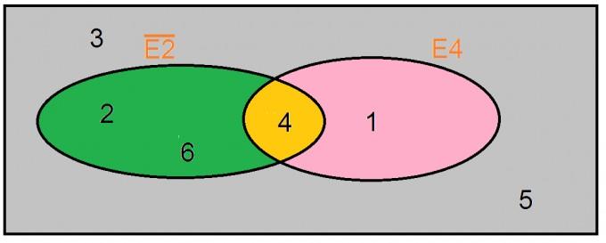 Venn-Diagramm1.png