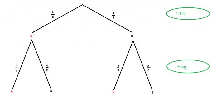 Baumdiagramm.png
