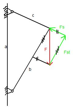 Trigonometrie berechnung der kraft in dem seil nanolounge for Resultierende kraft berechnen