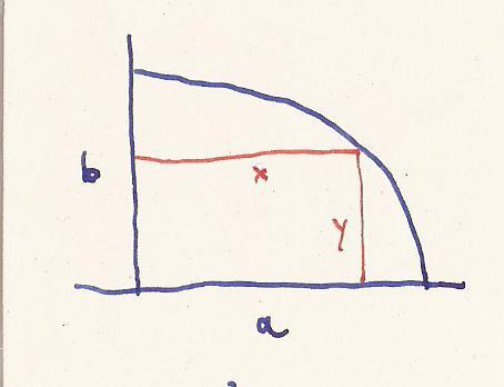 l nge einer ellipse berechnen nur mit breite und l nge. Black Bedroom Furniture Sets. Home Design Ideas