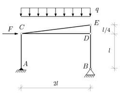 Technische mechanik auflager und gelenkkr fte nanolounge for Statik auflager berechnen