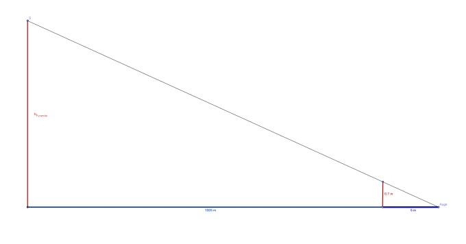 wie ging thales vor um die h he der pyramide zu berechnen. Black Bedroom Furniture Sets. Home Design Ideas