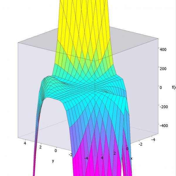 gradient station re stellen berechnen und klassifizieren. Black Bedroom Furniture Sets. Home Design Ideas
