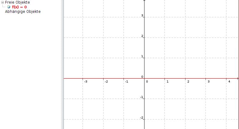 funktion mit x achse oder y achse als graph m glich. Black Bedroom Furniture Sets. Home Design Ideas