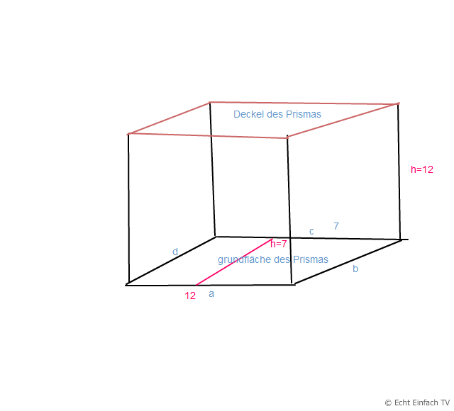 volumen und oberfl che eines prismas berechnen mathelounge. Black Bedroom Furniture Sets. Home Design Ideas
