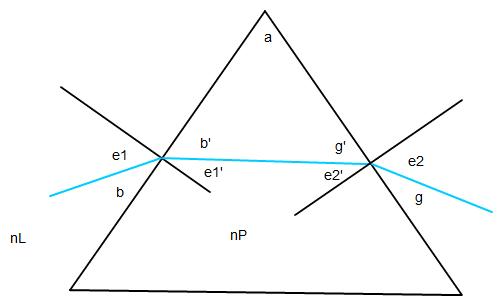 Lichtbrechung Berechnen : lichtstrahl f llt unter einem winkel auf ein prisma und ~ Themetempest.com Abrechnung