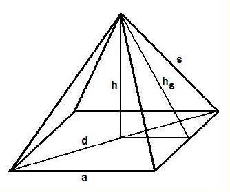 wie berechnet man das volumen und die oberfl che einer quadratischen pyramide mathelounge. Black Bedroom Furniture Sets. Home Design Ideas
