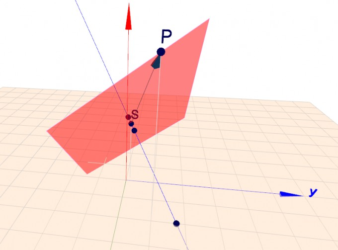 Plane, vector and line and their intersection point