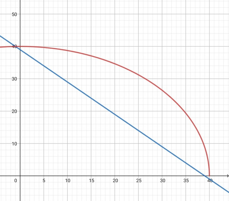 Screenshot_20210405-002459_Graphing Calc.jpg