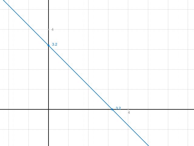 wie kann ich die seitenl nge eines rechtecks berechnen. Black Bedroom Furniture Sets. Home Design Ideas
