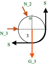 Winkel technische mechanik 1 statik starrer k rper for Zentrales kraftesystem