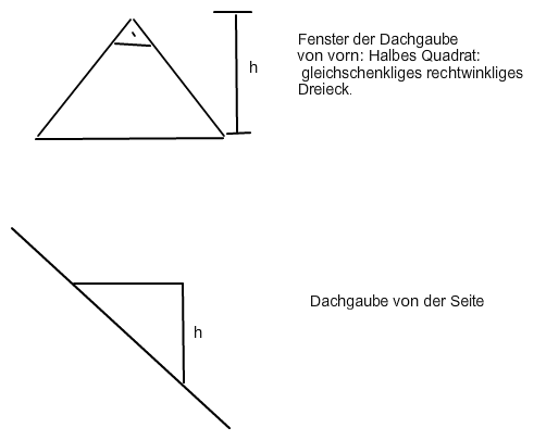 trigonometrie dachgaube berechnen mathelounge. Black Bedroom Furniture Sets. Home Design Ideas
