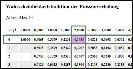 parameter berechnen sie p x f r eine binomialverteilte zufallsgr e x mathelounge. Black Bedroom Furniture Sets. Home Design Ideas