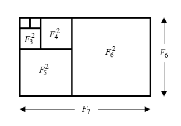 a fibonacci a bináris opciók 123 szintjét szintezi)