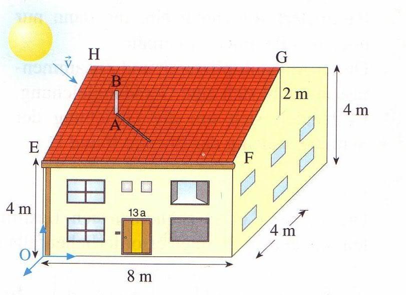schattenpunkt und schattenl nge berechen mathelounge. Black Bedroom Furniture Sets. Home Design Ideas