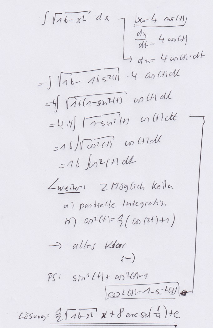 integral von f x 16 x 2 durch substitution berechnen mathelounge. Black Bedroom Furniture Sets. Home Design Ideas