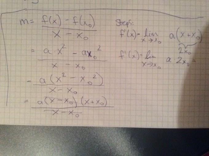 erste ableitung von f x a x 2 berechnen formel f r f 39 x beweisen mathelounge. Black Bedroom Furniture Sets. Home Design Ideas