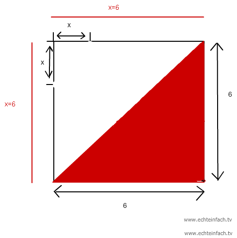 maximaler fl cheninhalt vom dreieck im quadrat mit. Black Bedroom Furniture Sets. Home Design Ideas