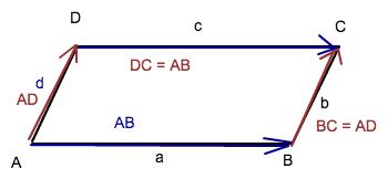 die punkte a b c und d bilden ein parallelogramm. Black Bedroom Furniture Sets. Home Design Ideas
