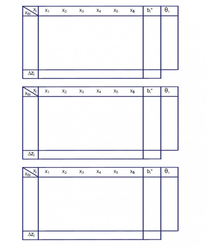 simplex algorithmus produktionsprozess eines fahrzeugherstellers optimierungsmodell f r gewinn. Black Bedroom Furniture Sets. Home Design Ideas