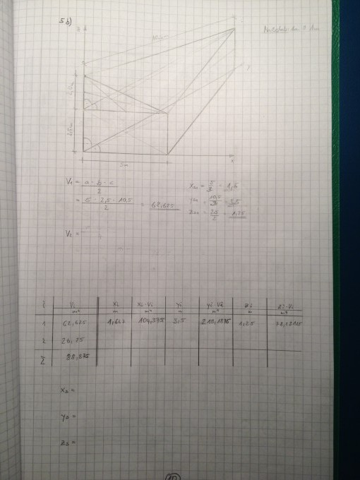 schwerpunkt volumenschwerpunkt einer dreieckspyramide berechnen mathelounge. Black Bedroom Furniture Sets. Home Design Ideas