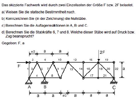 Mechanik wie fachwerk und gelenk berechnen mathelounge for Fachwerk berechnen vorgehensweise