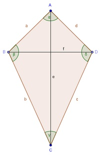 trigonometrie trigonometrie deltoid mit a 92 cm f 88 cm beta 90 berechnen mathelounge. Black Bedroom Furniture Sets. Home Design Ideas