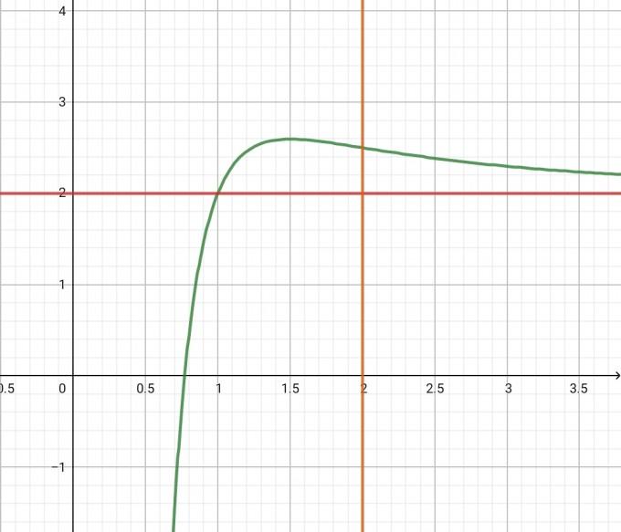 Screenshot_20190414-123541_Graphing Calc.jpg
