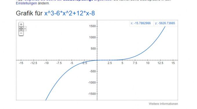 Groß Chemischen Gleichungen Balancing Einer Tabelle Mit Antworten A ...