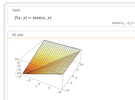 wie zeige ich das f im punkt x y partiell diff bar ist mein bsp f x y max x y in punkt 1 0. Black Bedroom Furniture Sets. Home Design Ideas