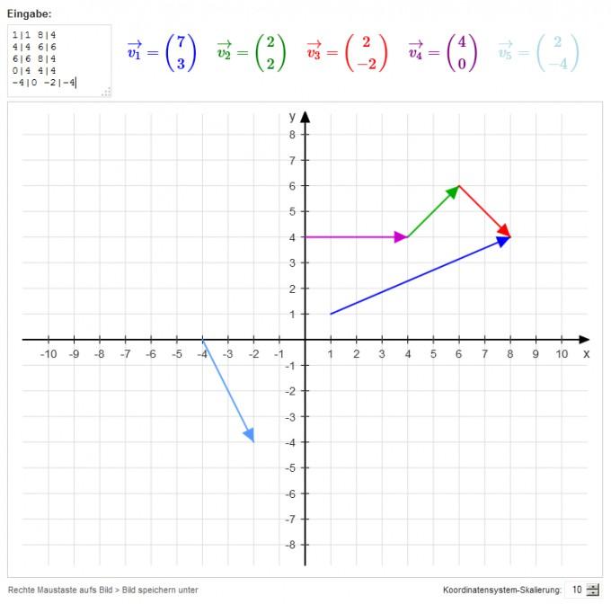 neues mathe programm zum plotten von vektoren in 2d mathelounge. Black Bedroom Furniture Sets. Home Design Ideas