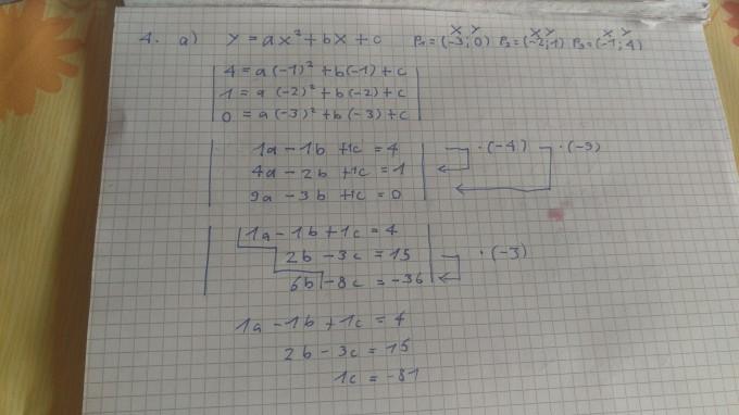 Quadratische Funktionsgleichung am Graphen ablesen. Aufgabe 4 ...