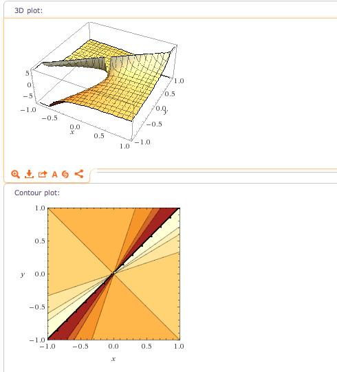 grenzwert f x y x y x y berechnen sie die grenzwerte lim x 0 lim y 0 f x y. Black Bedroom Furniture Sets. Home Design Ideas