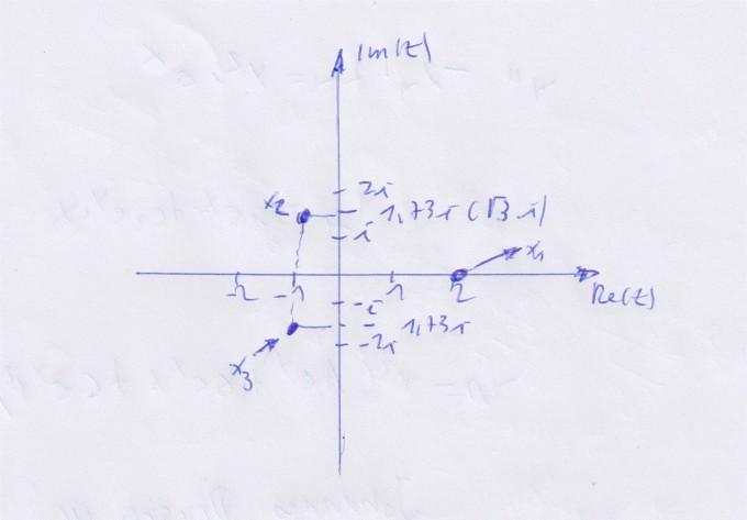 Berühmt Die Grafische Darstellung Absolutwert Gleichungen ...