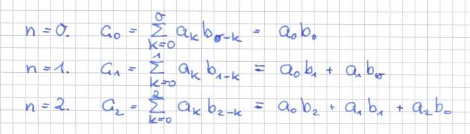 Verständnisfrage. Cauchy-Produkt   Mathelounge