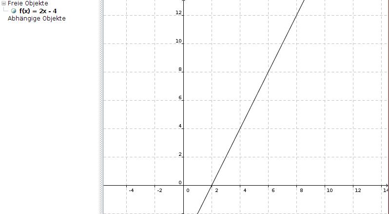 algebra koordinaten von schnittpunkten mit x achse und y. Black Bedroom Furniture Sets. Home Design Ideas