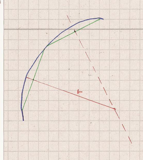 wie kann ich aus einem kreissegment den radius des kreises berechnen mathelounge. Black Bedroom Furniture Sets. Home Design Ideas