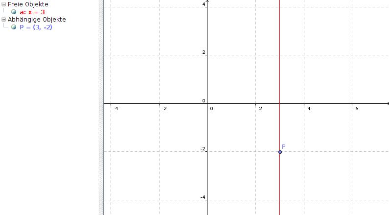gleichung einer linearen funktion horizontale und vertikale geraden berechnen mathelounge. Black Bedroom Furniture Sets. Home Design Ideas