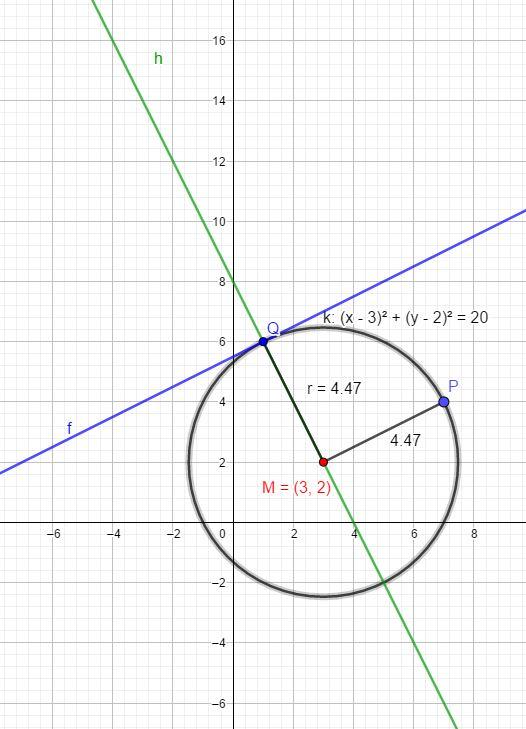 Kreisgleichung.JPG