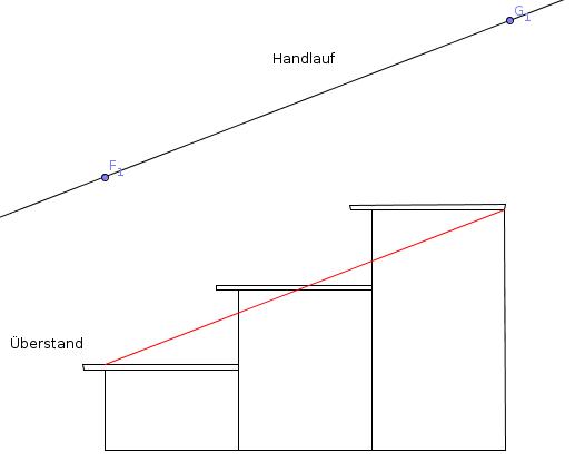 Trigonometrie: Wie groß ist der Neigungswinkel und der Überstand des ...