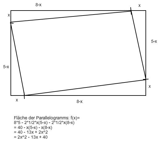 bestimme das parallelogramm mit dem kleinsten fl cheninhalt das alle eckpunkte auf. Black Bedroom Furniture Sets. Home Design Ideas