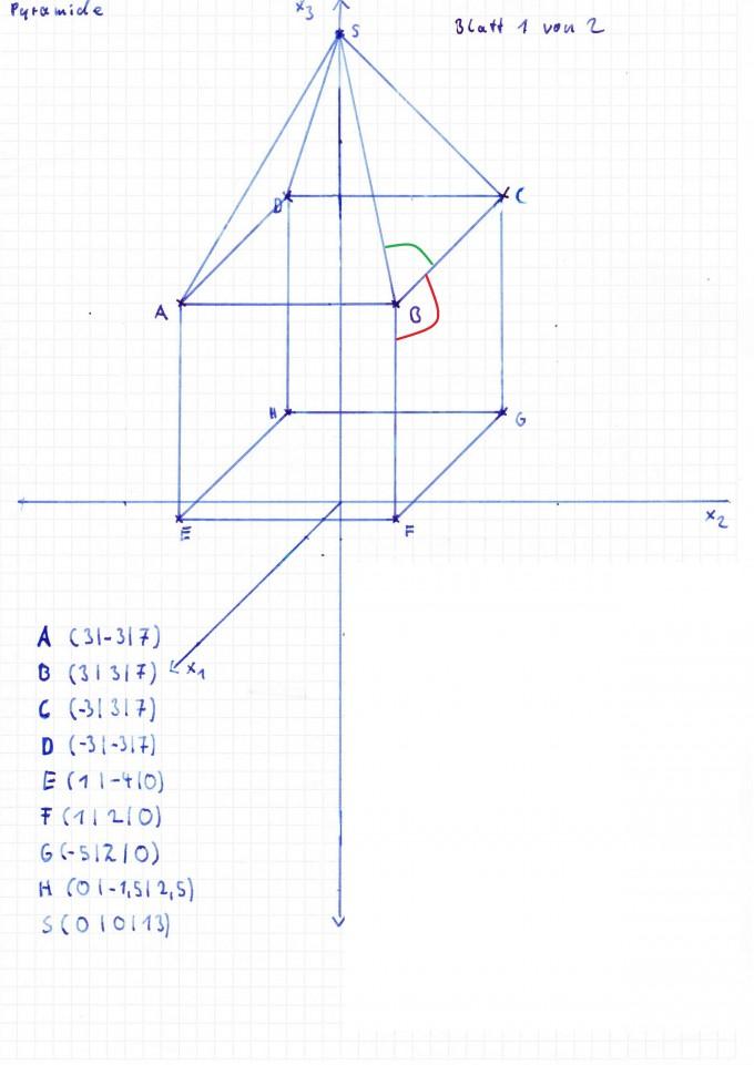 trigonometrie winkel von seiten und ebenen von einem haus berechnen mathelounge. Black Bedroom Furniture Sets. Home Design Ideas