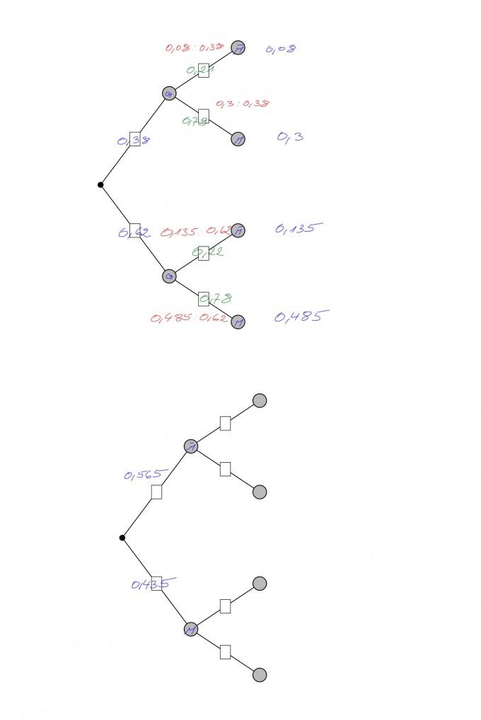 Baumdiagramm.jpg