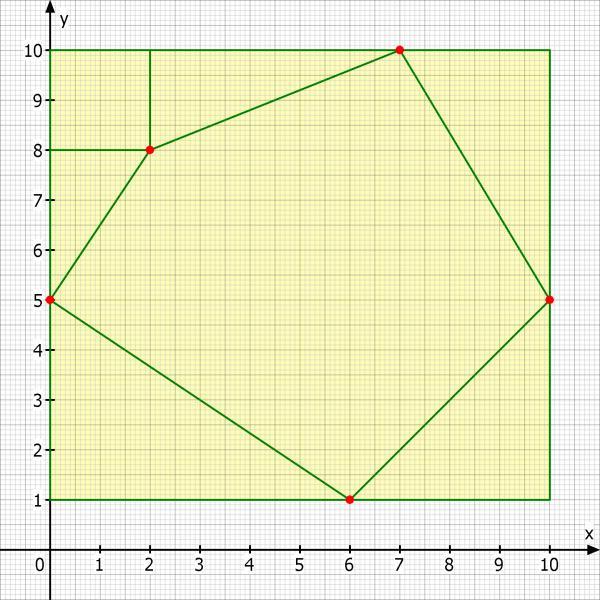 fl chenberechnung koordinatensystem berechne die fl che des folgenden f nfecks a 0 5 b 6 1. Black Bedroom Furniture Sets. Home Design Ideas