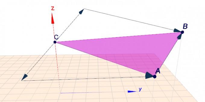 parallelogramme punkt d bestimmen mathelounge. Black Bedroom Furniture Sets. Home Design Ideas