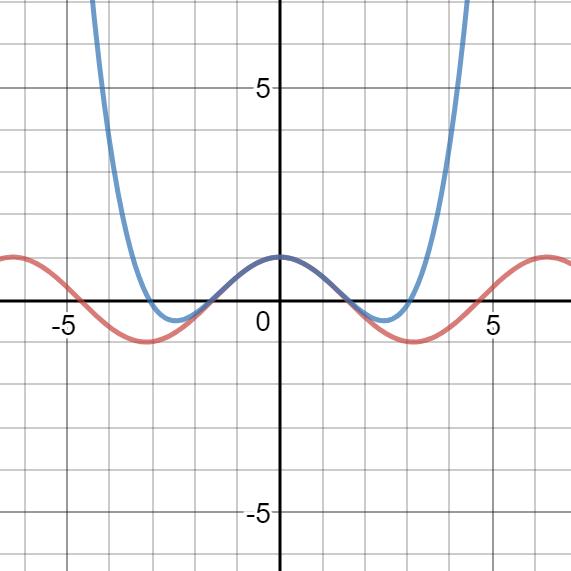 desmos-graph2.png