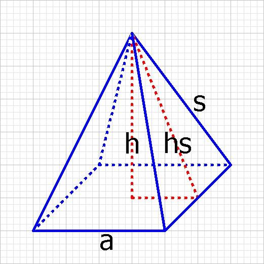 satz satz des pythagoras in einer pyramide anwenden mathelounge. Black Bedroom Furniture Sets. Home Design Ideas