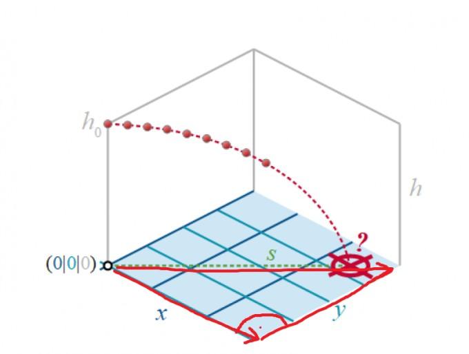 3D_Figure.PNG