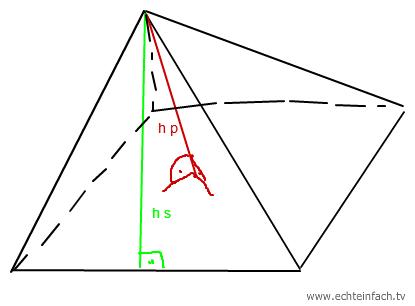 h he wie ist die formel zur berechnung der h he einer quadratischen pyramide mathelounge. Black Bedroom Furniture Sets. Home Design Ideas