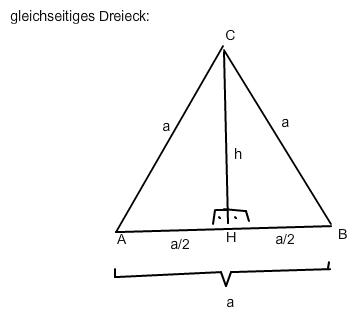 Was Ist Ein Gleichseitiges Dreieck - etsy bild